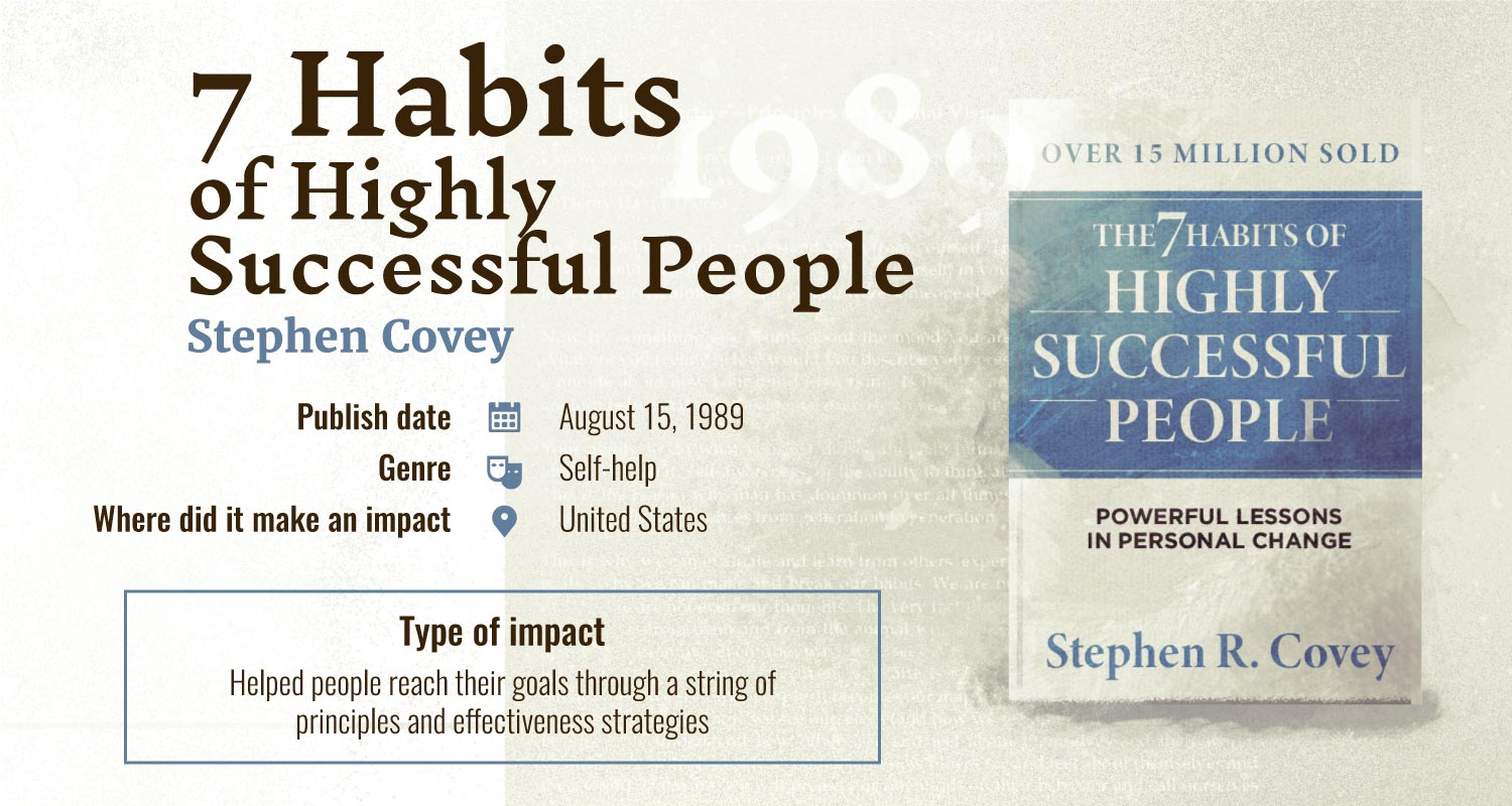 7 habits of highly successful people books with largest impact