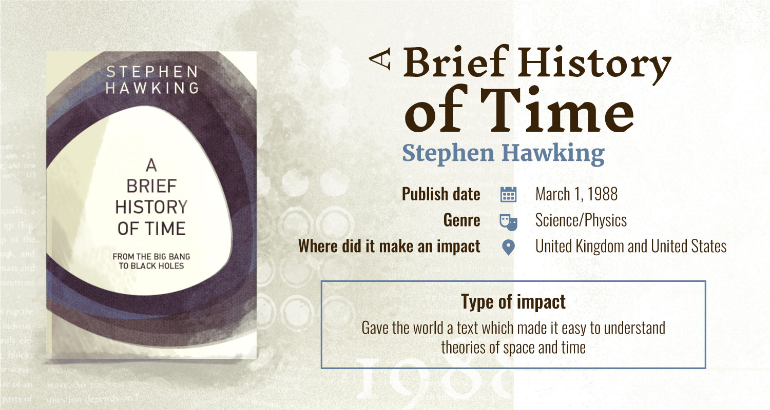a brief history of time books with largest impact