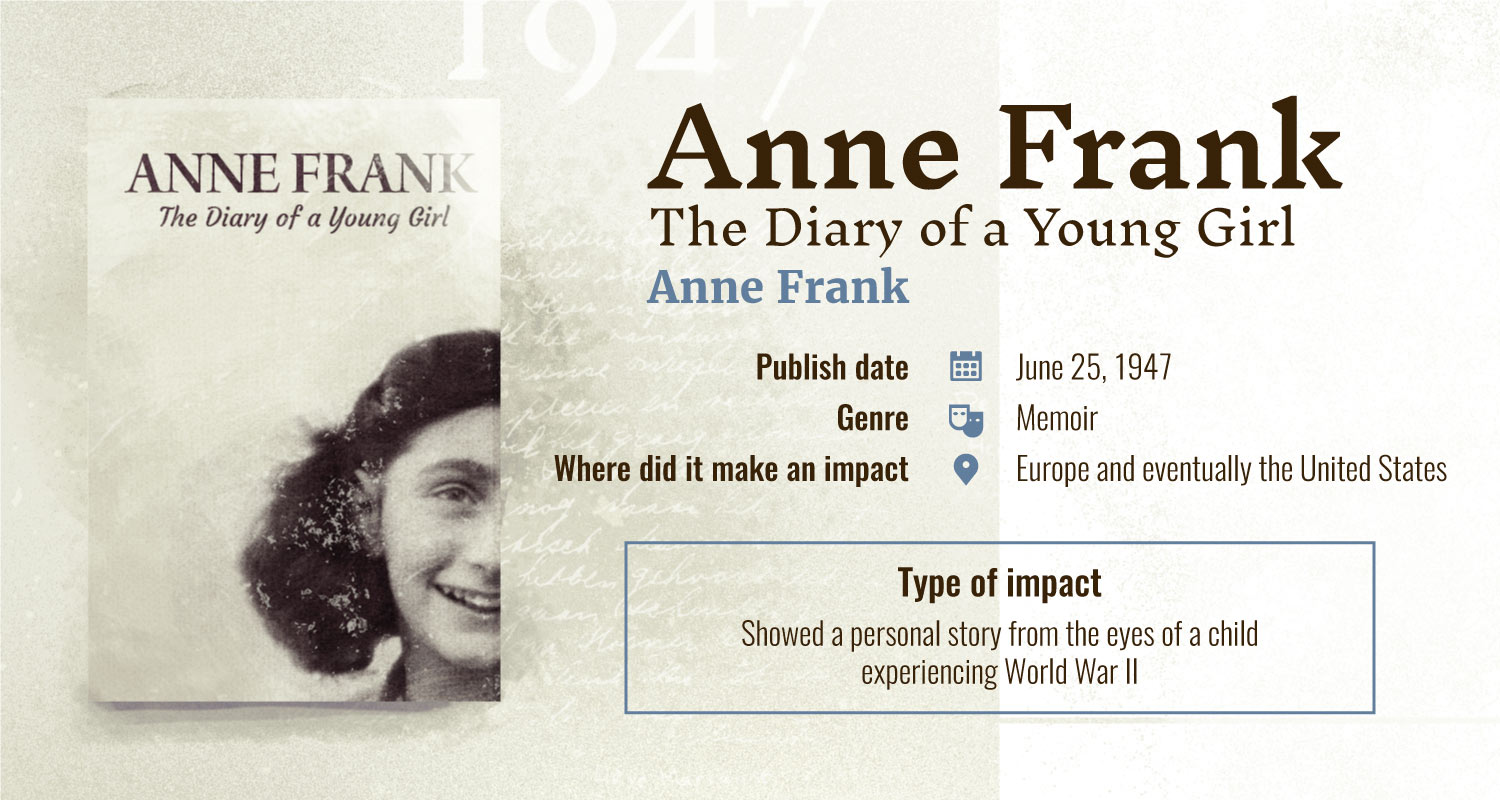 anne frank books with the largest impact