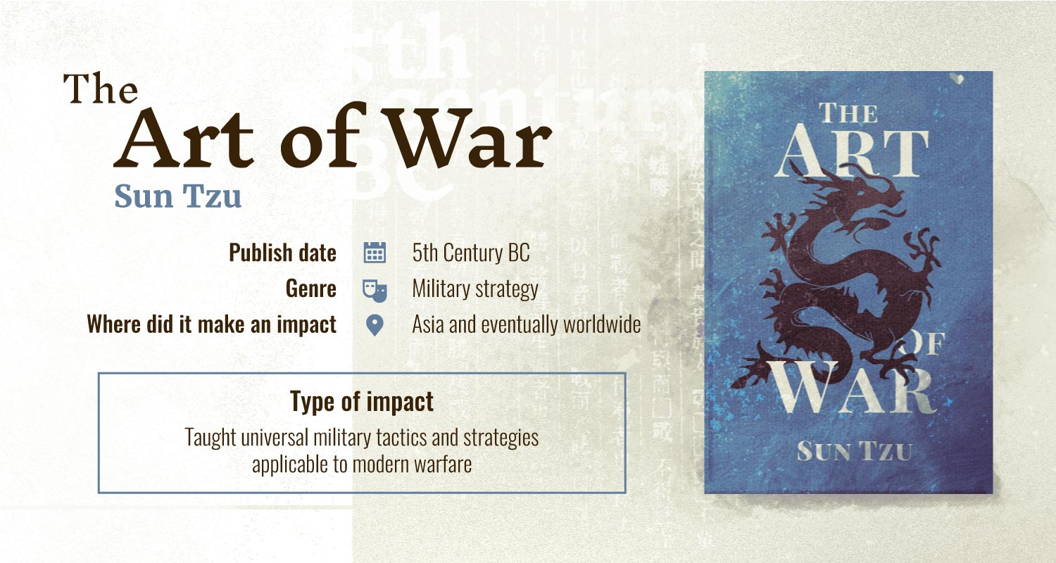 books with largest impact art of war
