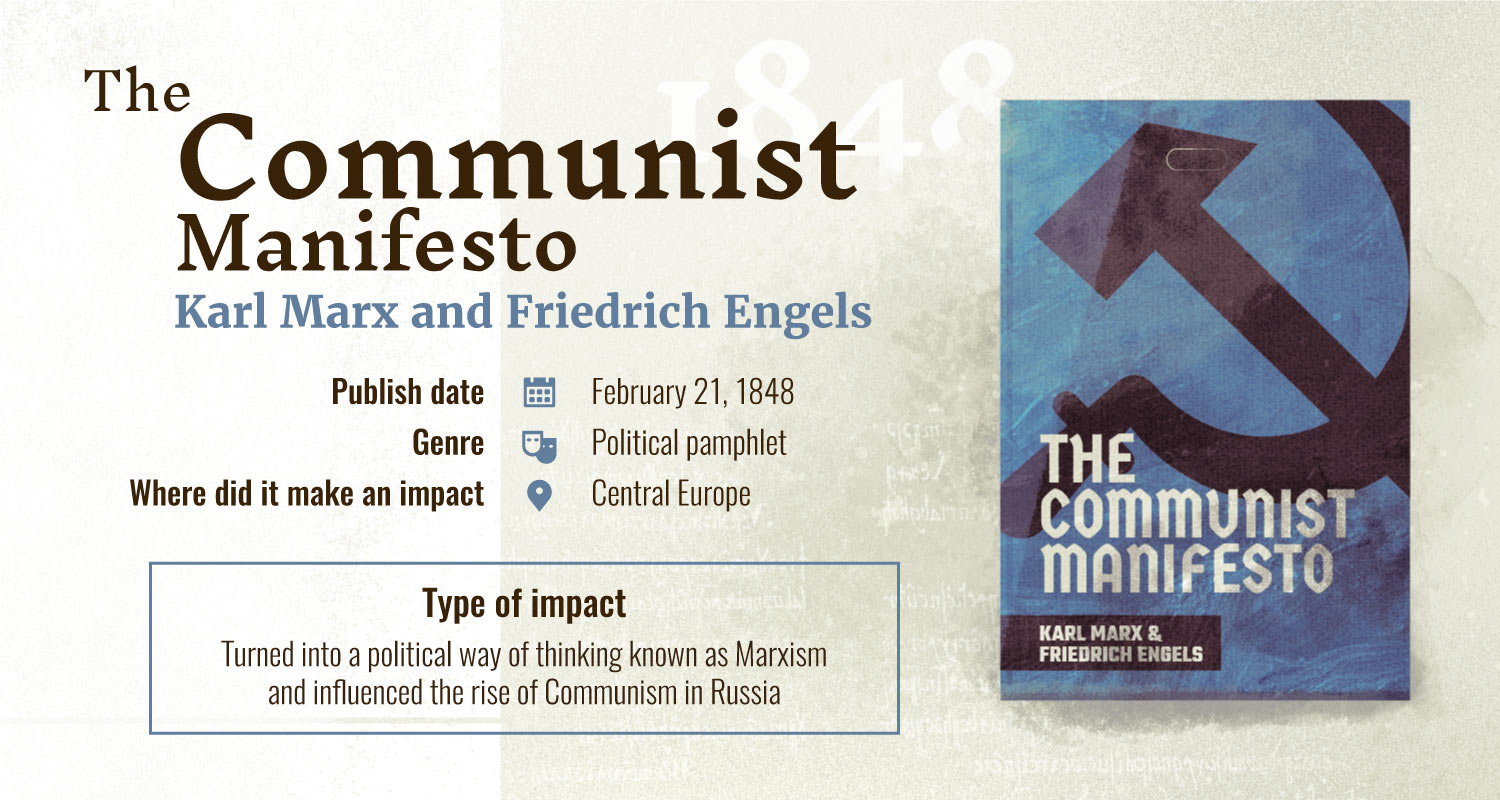 communist manifesto books with largest impact