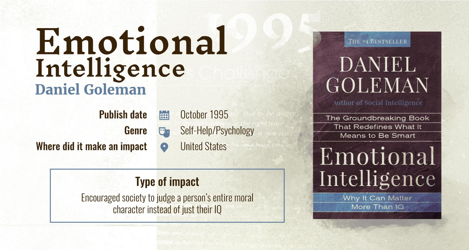 emotional intelligence books with largest impact