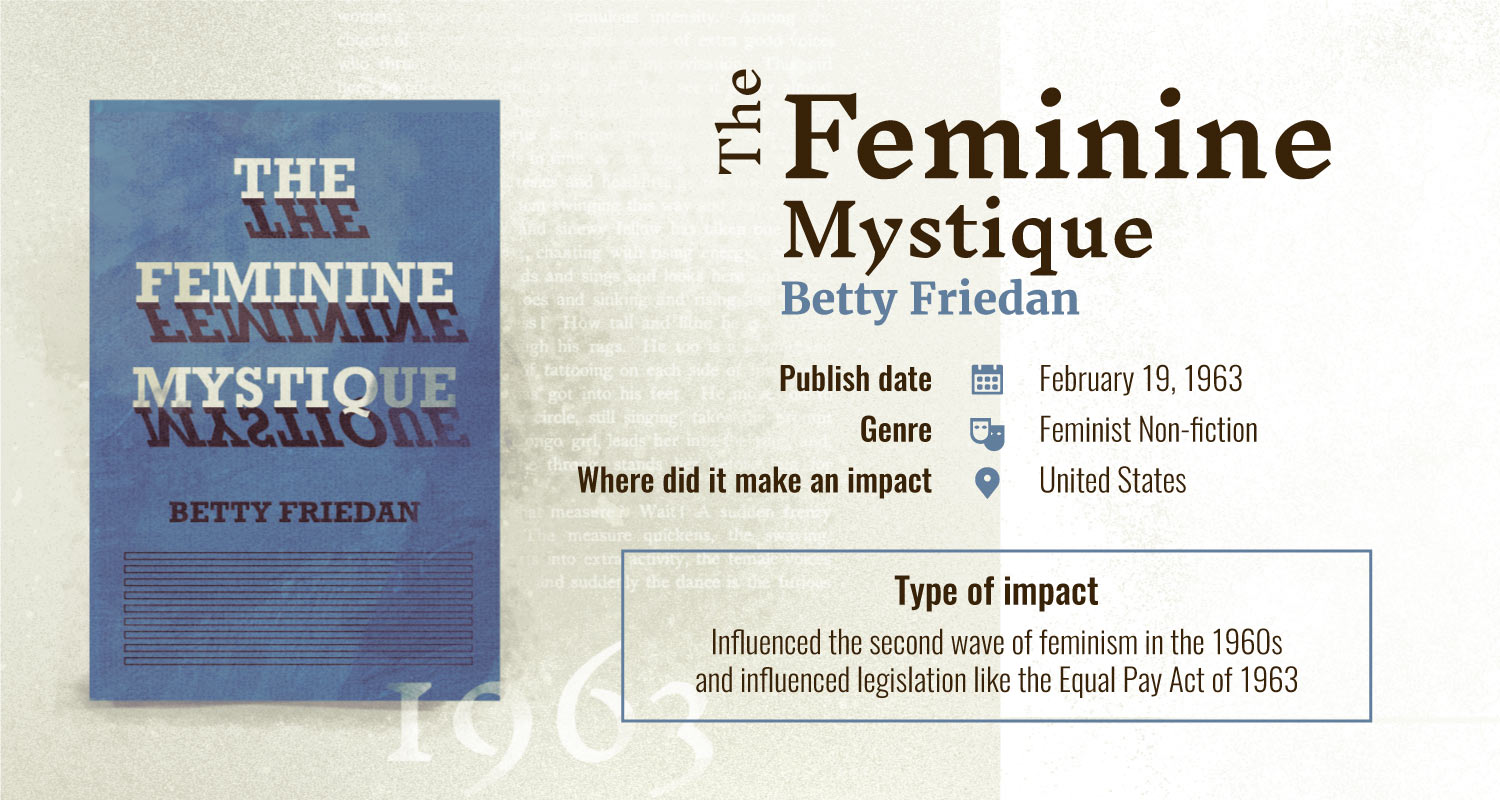 feminine mystique books with largest impact