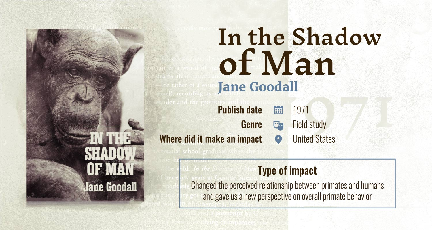 in the shadow of man books with largest impact