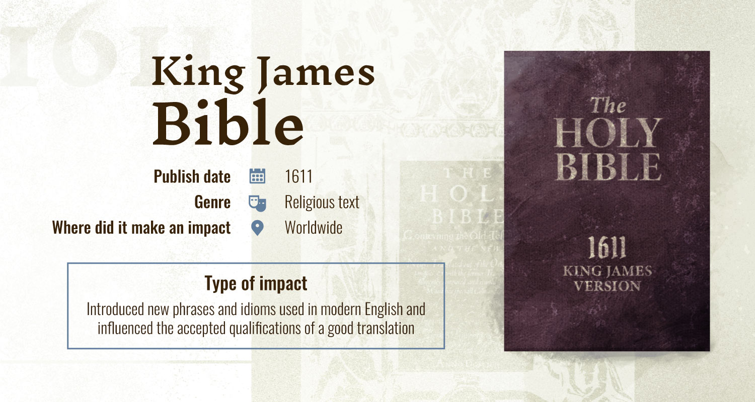 books with largest impact king james bible