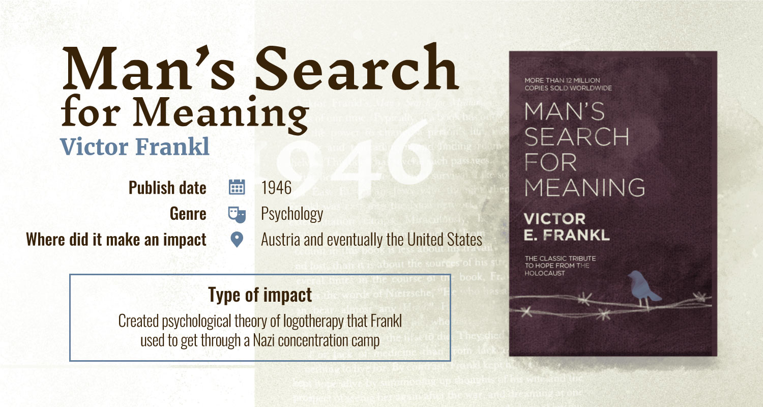 mans search for meaning books with largest impact