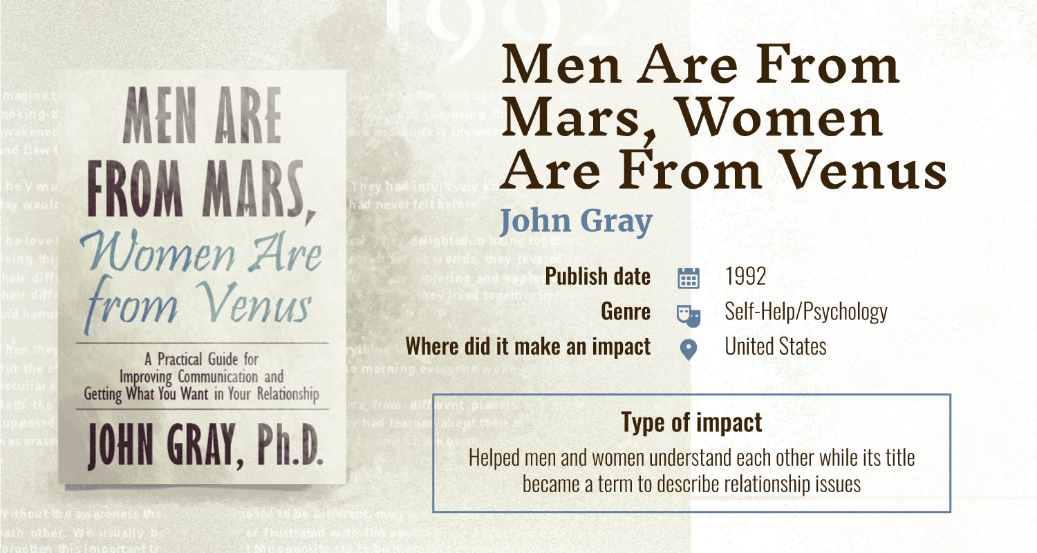 men are from mars books with largest impact