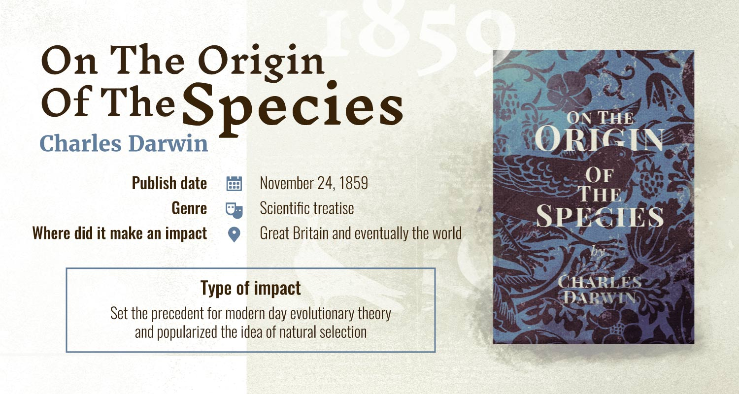 on the origin of species books with largest impact