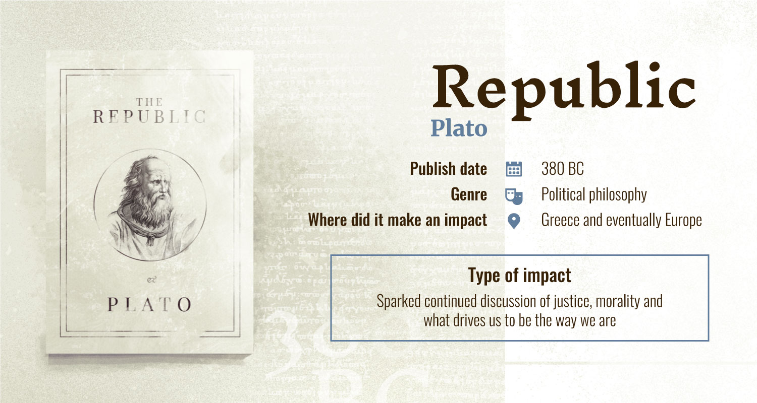 republic books with largest impact