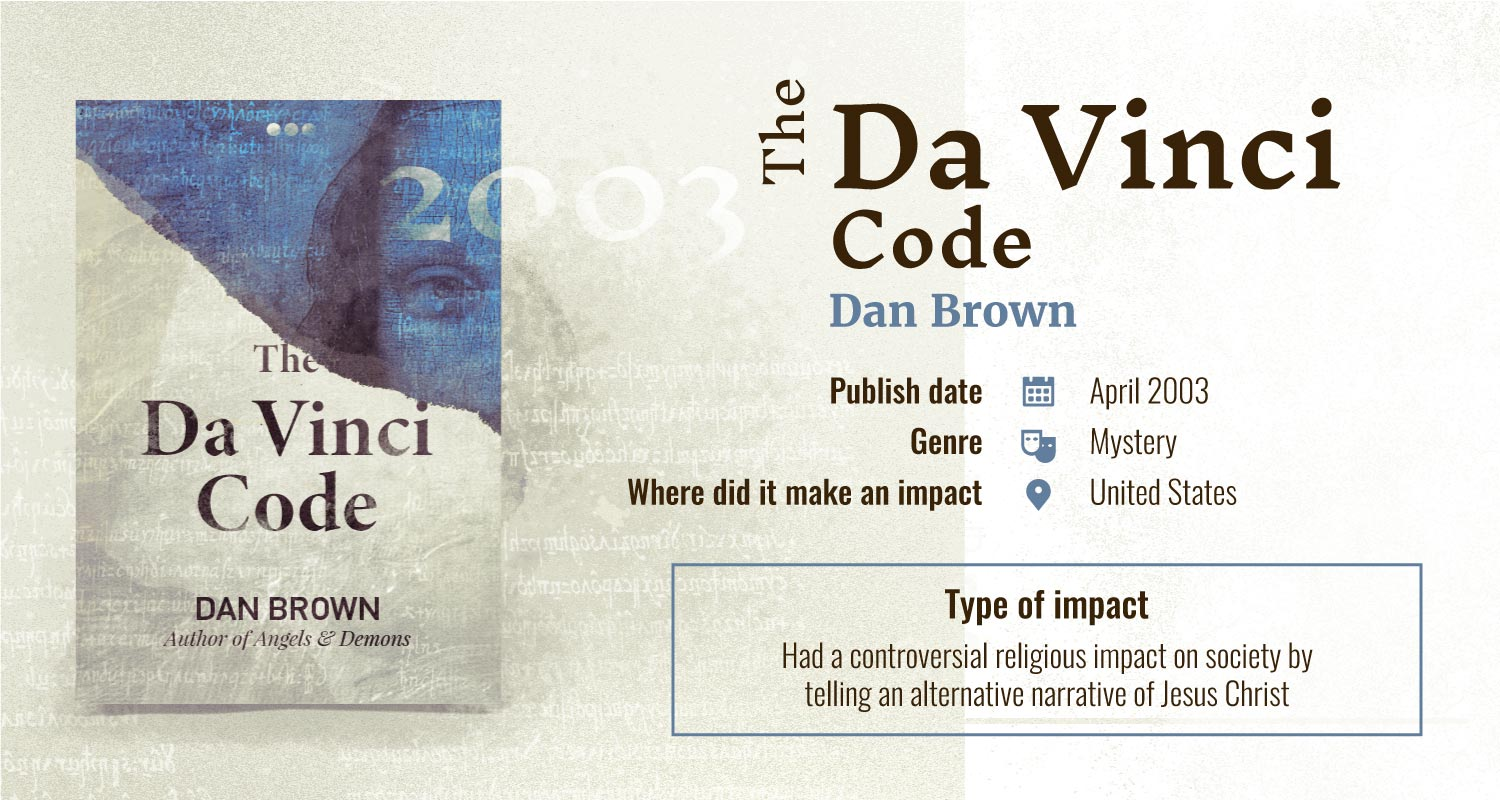 the da vinci code books with largest impact