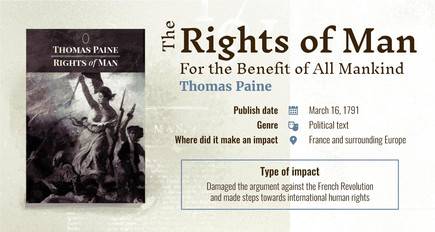 the rights of man books with the largest impact