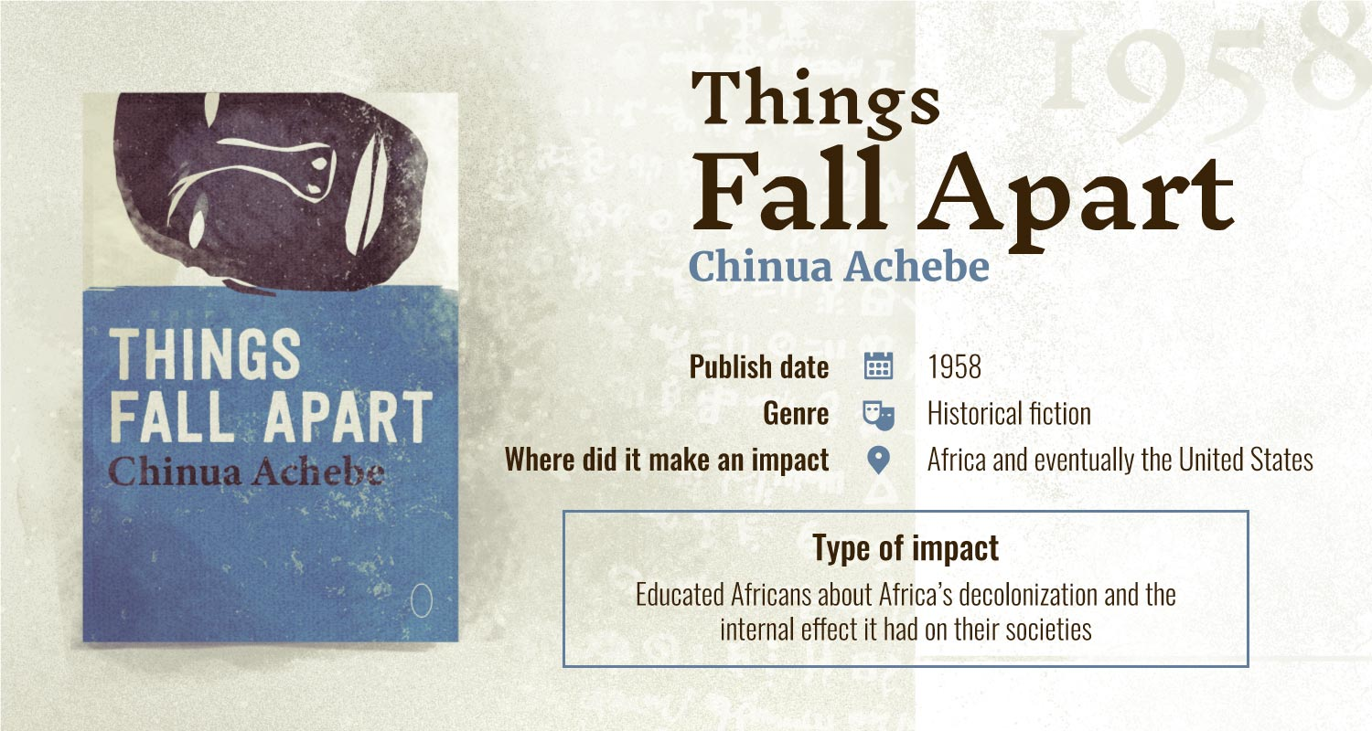 things fall apart books with largest impact