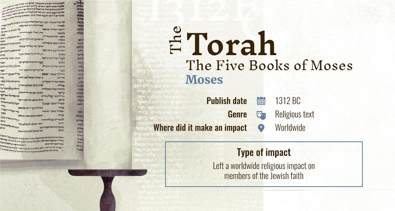 books with largest impact torah